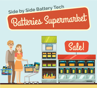 Side by Side Battery Technologies with Lithium‐Ion Based Batteries